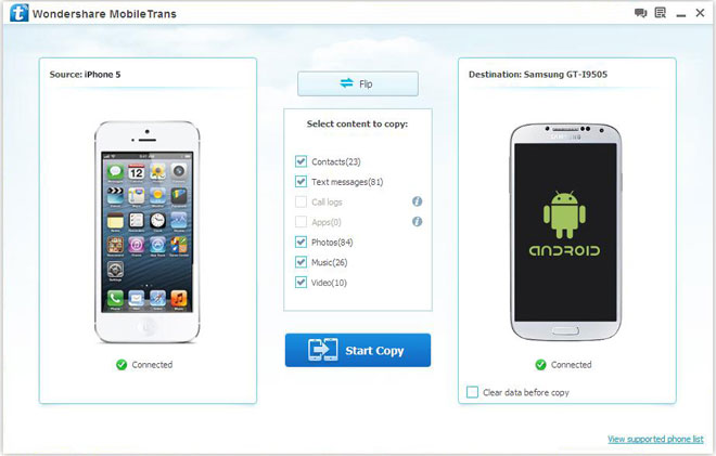 Phone to Phone Data Transfer between iPhone Android and Symbian